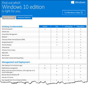 Windows-10-editions-comparison-chart